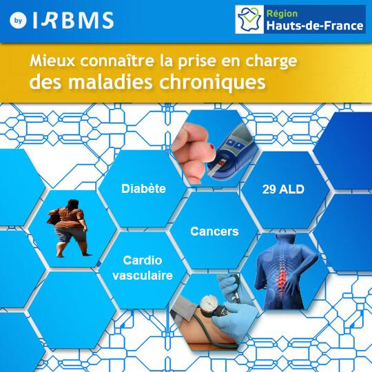 Mooc : maladies chroniques
